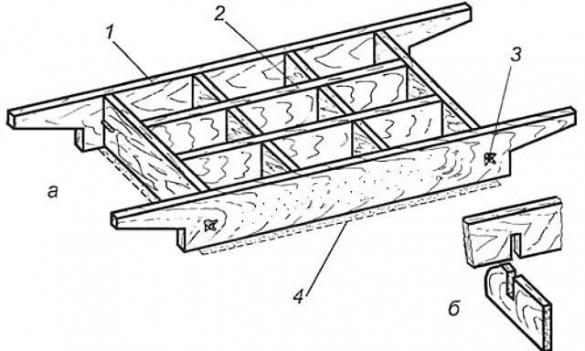 Схема постройки формы под блок из доски