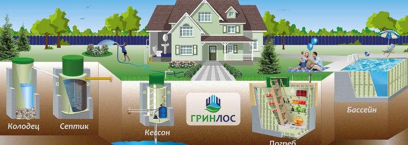 Параметры выбора автономной канализации