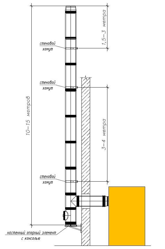 шаг стеновых хомутов и опорных консолей