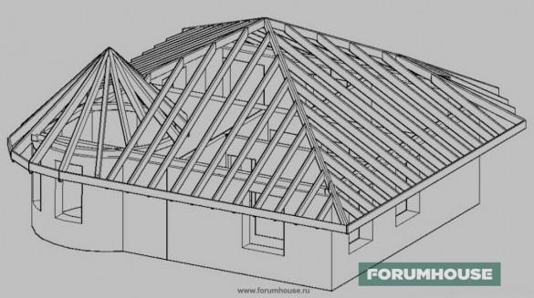 Фото модель шатровой крыши с башней