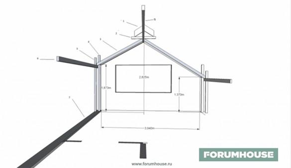 Фото схема мансарды в двускатной крыше