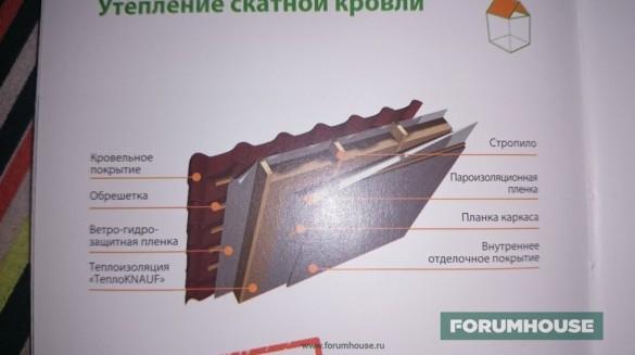 Фото пирог кровли при утеплении холодного чердака