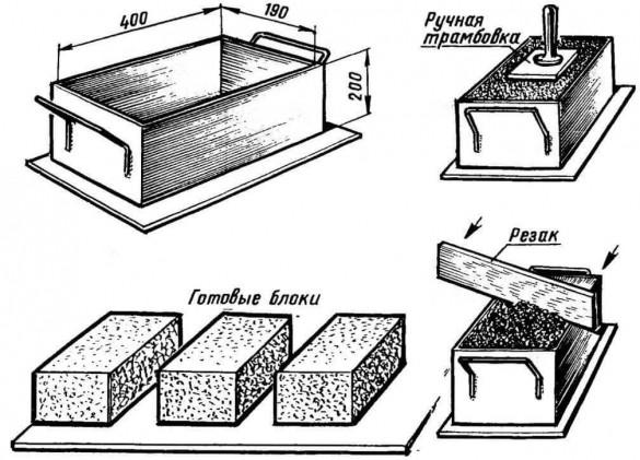 Изготовление блоков без применения вибратора