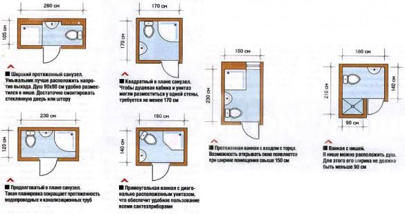 планировка санузла фото