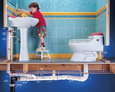 система канализации