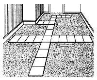 рскладывание плиток