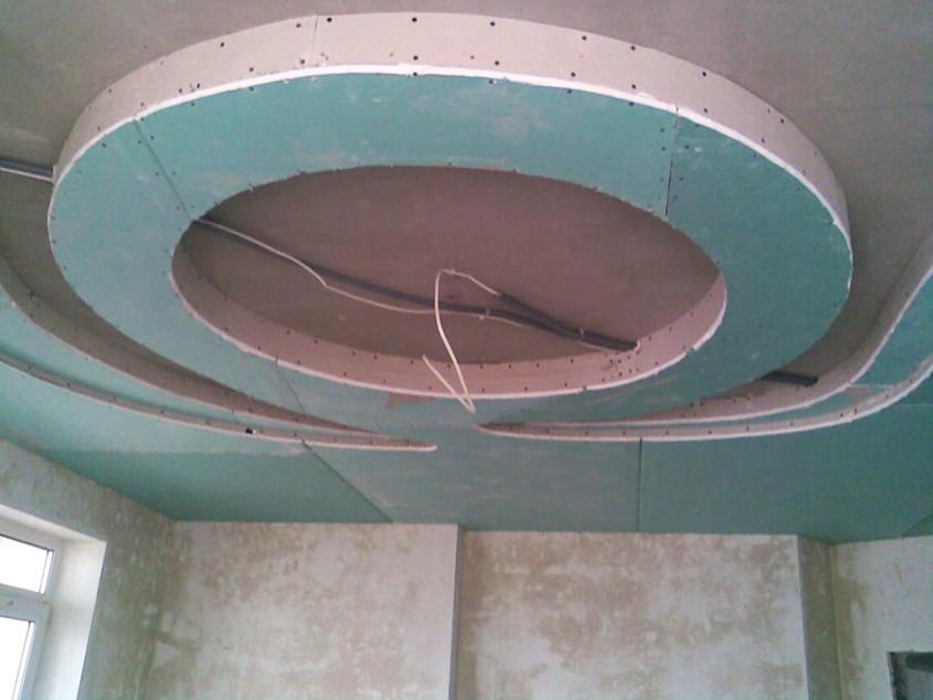 Потолок из гипсокартона своими силами